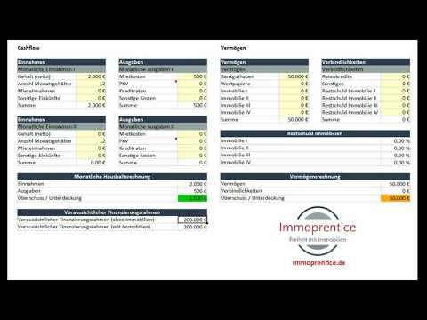Immoprentice Finanzierungsrahmen Excel - Berechne deinen Finanzierungsrahmens für Immobilien