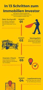 """Immoprentice EMail-Kurs """"In 13 Schritten zum Immobilien Investor"""". Logo für kostenlosen E-Mail-Kurs um vom Anfänger zum Immobilien-Invetor zu werden"""