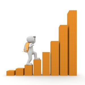 Du hast eine klare Wachstumsstrategie vor Augen und willst noch viele Objekte finanzieren? Eine langsame Tilgung erlaubst es dir schneller zu wachsen.