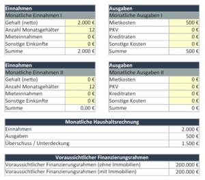 Screenshot des Immoprentice Finanzierungsrahmen Schnellcheck Excel Rechner