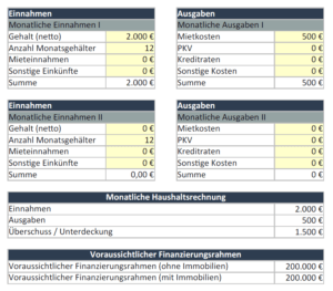 Screenshot des Immoprentice Finanzierungsrahmen Tools