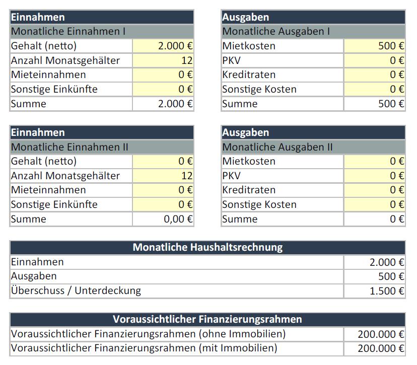 Screenshot des Immoprentice Finanzierungsrahmen Excel Recher