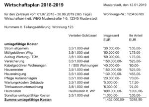 Beispiel für einen Wirtschaftsplan für das Wirtschaftsjahr 2018 / 2019 für den Umlagefähigen Teil des Hausgeld.
