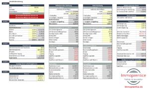 Screenshot des Immoprentice Immobilien-Kalkulationstool in Excel. Mit diesem Tool kannst du strukturiert, schnell und einfach eine komplette Immobilien Kalkulation in Excel durchführen.