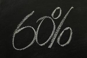 Tafel mit 60% um zu verdeutlichen, dass du ca. 60% des Hausgeld in der Regel auf den Mieter umlegen kannst.