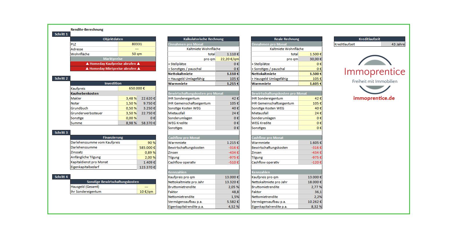 """Screenshot des Immoprentice Immobilien Kalkulationstool Excel in der Variante """"Lite"""". Nutze dieses Immobilien Kalkulationstool um deine Immobilie schnell und einfach in Excel durch zu rechnen."""
