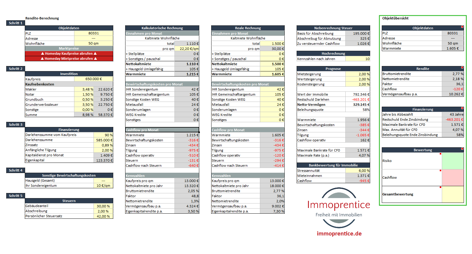 """Screenshot des Immoprentice Immobilien Kalkulationstool Excel in der Variante """"Premium"""". Nutze dieses Immobilien Kalkulationstool um deine Immobilie schnell und einfach in Excel durch zu rechnen."""
