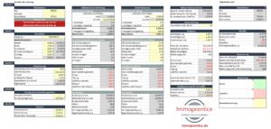 Nutze das Immoprentice Kalkulationstool um den Verschuldungsgrad einer einzelnen Immobilie zu berechnen, und zu berechnen wie sich der Verschuldungsgrad der Immobilie in den nächsten Jahren entwickeln wird.