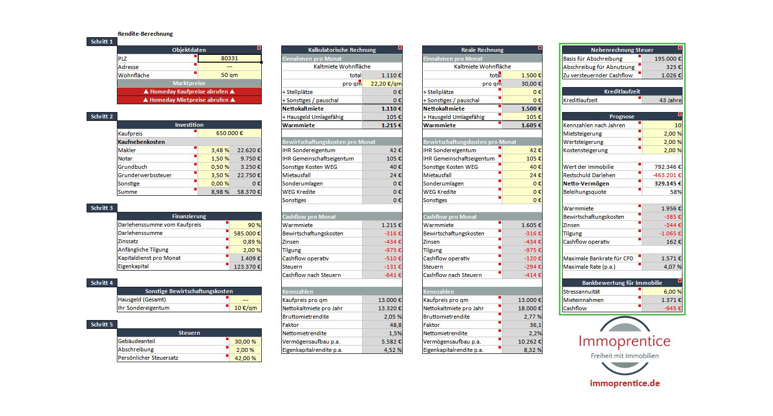 """Screenshot des Immoprentice Immobilien Kalkulationstool Excel in der Variante """"Standard"""". Nutze dieses Immobilien Kalkulationstool um deine Immobilie schnell und einfach in Excel durch zu rechnen."""