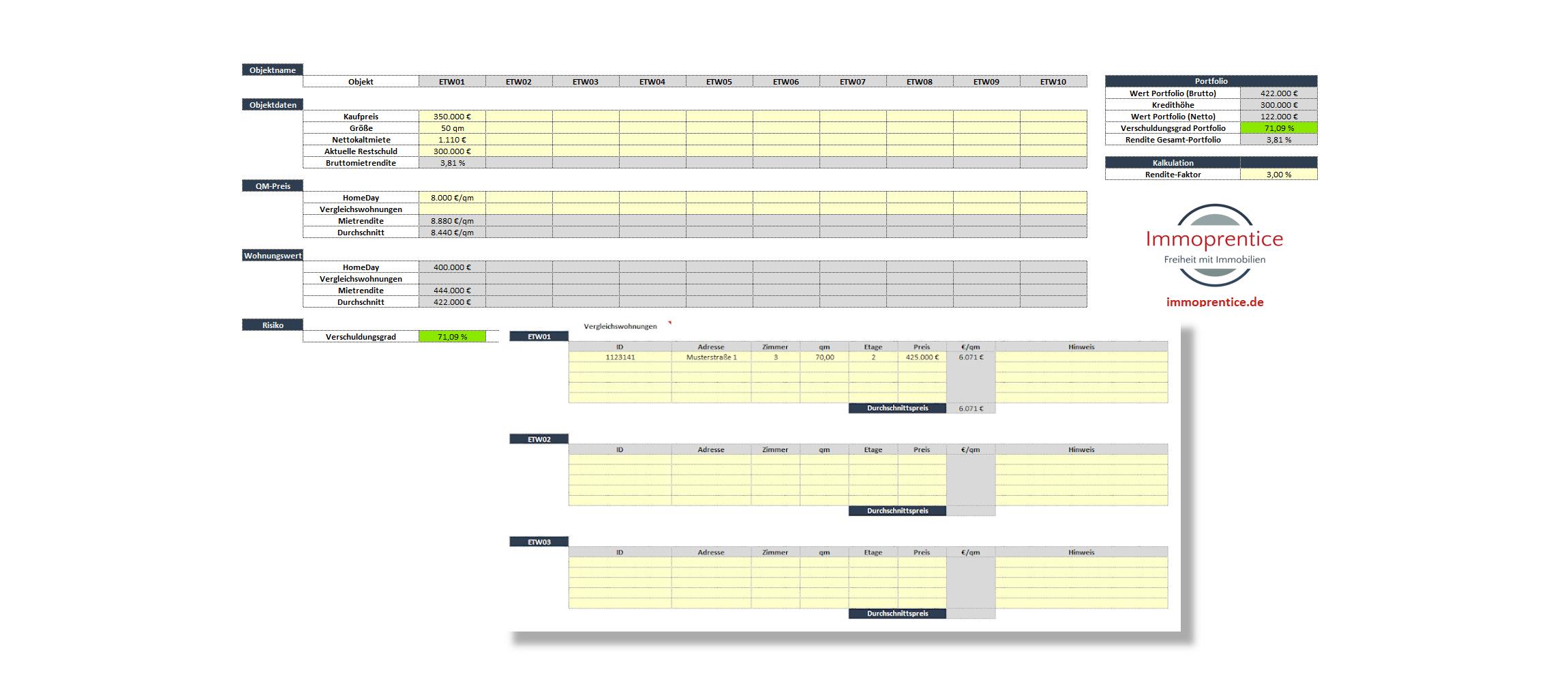 Screenshot des Immoprentice Portfolio Excel für Immobilien. Ein Tool um dein Immobilienportfolio zu managen. (Lite Variante)