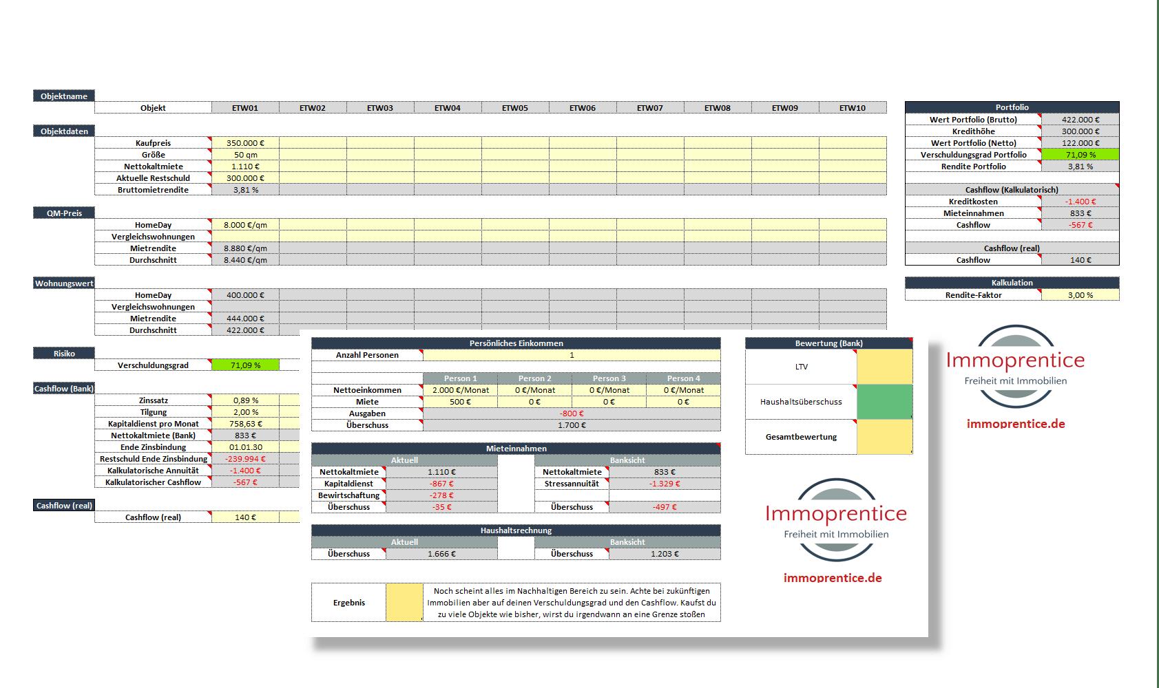 Screenshot des Immoprentice Portfolio Excel für Immobilien. Ein Tool um dein Immobilienportfolio zu managen. (Premium Variante)