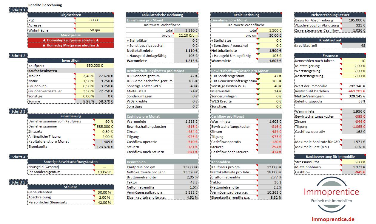 Screenshot des Immoprentice Immobilien-Kalkulationstool. Mit diesem Tool kannst du schnell und einfach eine komplette Immobilien-Kalkulation durchführen und ermitteln ob eine Immobilie sich für dich als Kapitalanlage lohnt.