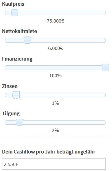 Immobilie 2 im Online-Cashflow Rechner: ein Cashflow von 2550 € pro Jahr klingt erst einmal noch vernünftig…