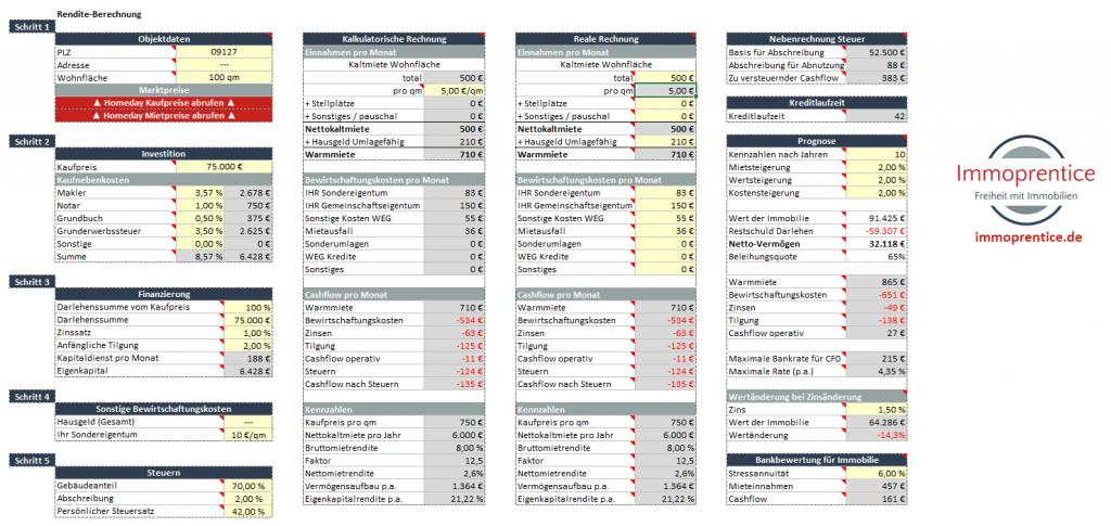 Immobilienkalkulation der zweiten Beispielimmobilie mit dem Immoprentice Kalkulationstool: Auch hier haben wir eine Nettomietrendite von nur 2,6 %.