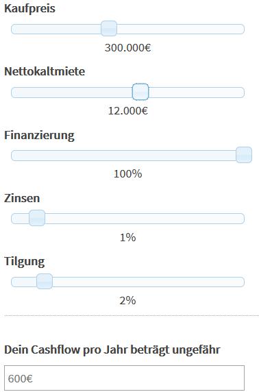 Immobilie 3 im Online-Cashflow Rechner: bei dieser Immobilie haben wir nur noch einen Cashflow von 600 € pro Jahr. Lass' uns die Immobilie trotzdem genauer ansehen …
